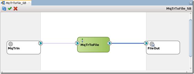 mq_602_MqToFile_composite-mq_transport-connected