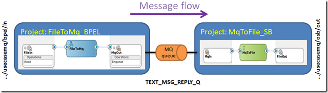 mq_reply