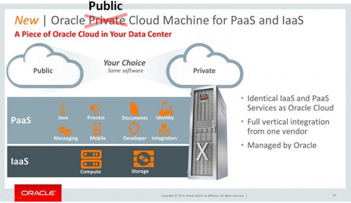 Oracle Public Cloud Confusion