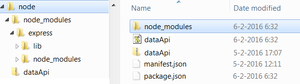 REST API on Node js and Express for data retrieved from