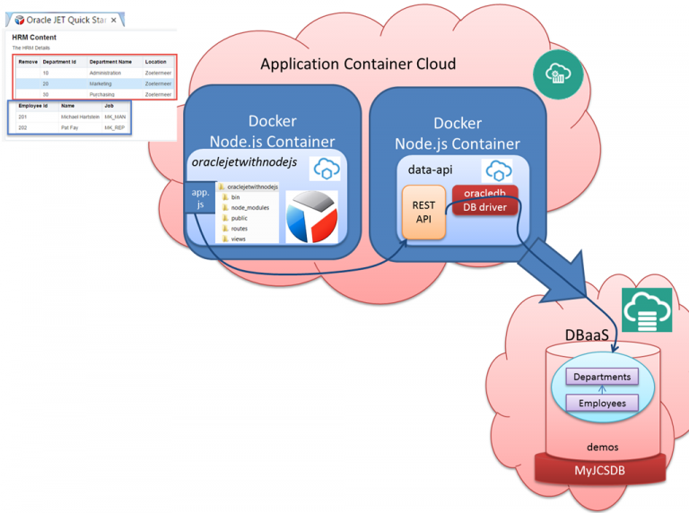 Master – Detail synchronization in an Oracle JET rich client application against a REST API