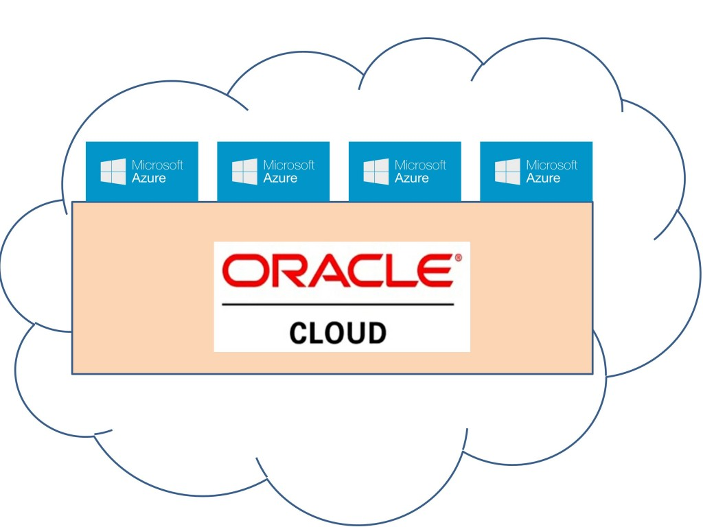Multi-tenant Azure Clouds running on top of Oracle Cloud The Oracle Microsoft Azure Private Cloud Machine.
