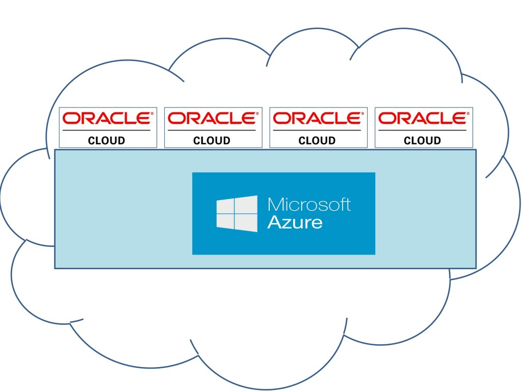News: The Oracle Microsoft Azure Private Cloud Machine