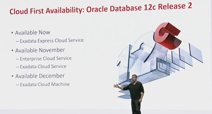 Oracle Database 12c Release 2 is out – just only on the cloud