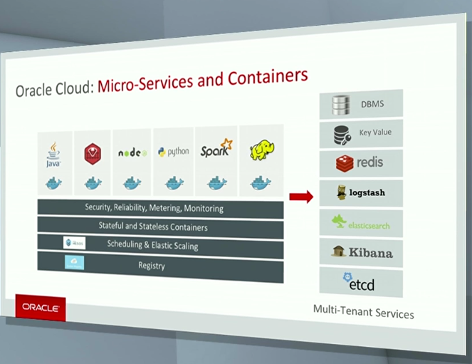 Application Container Cloud and Multi Tenant Services – Oracle embracing 3rd party technologies and open source projects