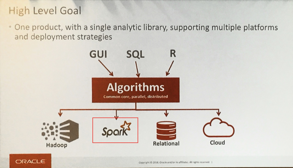 Spark with a K - how Apache Spark is omnipresent at Oracle OpenWorld