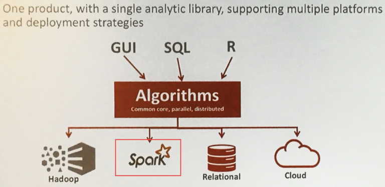Spark with a K – how Apache Spark is omnipresent at Oracle OpenWorld 2016