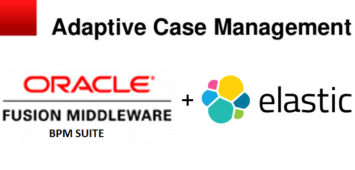 Elasticsearch and Oracle Middleware – is there an opportunity?