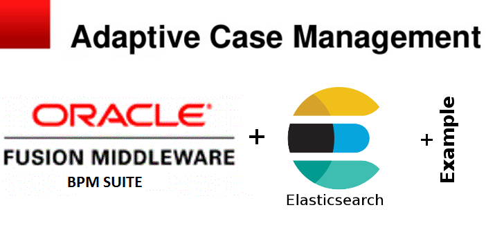 Elasticsearch and Oracle ACM data - AMIS Oracle and Java Blog