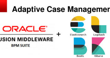 Beats and Fusion Middleware - AMIS Oracle and Java Blog