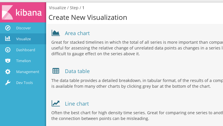 ela_kibana_visualize_001