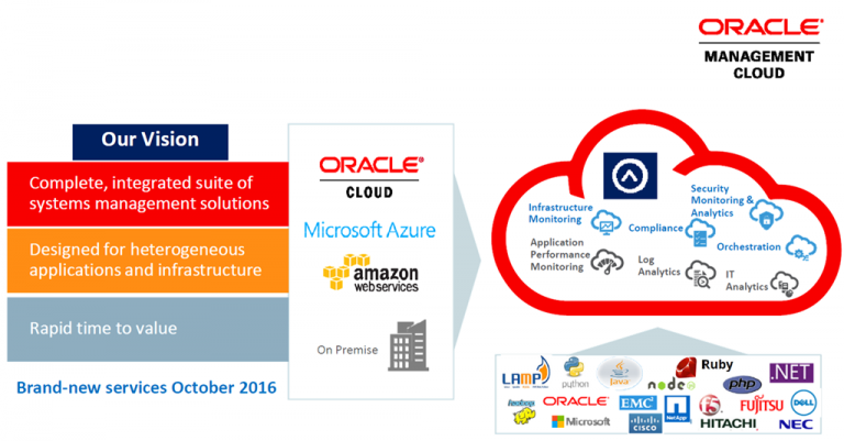 Smarter and automated IT operations across the cloud and on premises with Oracle Management Cloud – seven offerings under one umbrella (and counting)