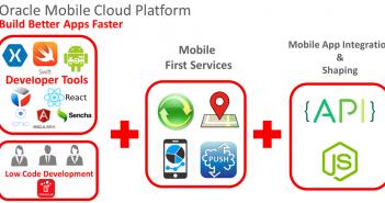 facebook messenger - AMIS Oracle and Java Blog