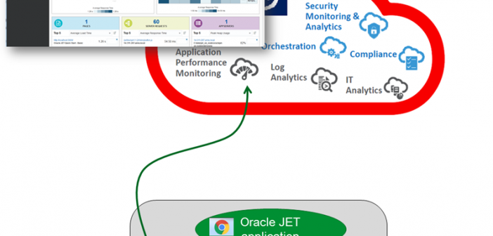 First step with Oracle Management Cloud - Application Performance