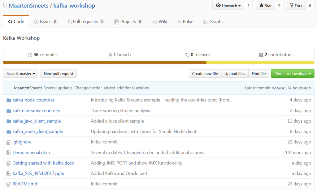 Workshop Apache Kafka – presentation and hands on labs for getting started