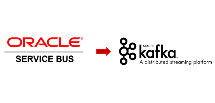 Oracle Service Bus: Produce messages to a Kafka topic