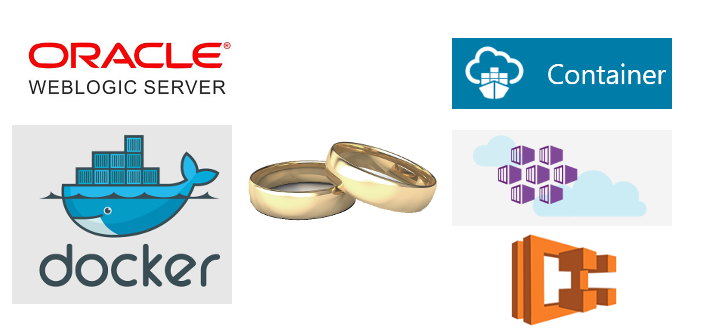 Docker, Oracle Images and Cloud