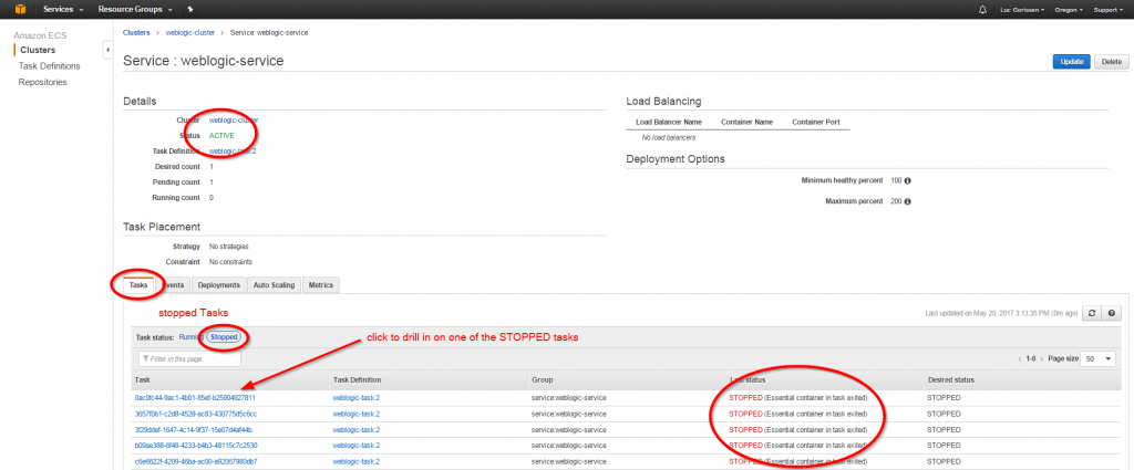Docker, WebLogic Image on Amazon EC2 Container Service