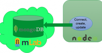 Database - Page 3 of 43 - AMIS Oracle and Java Blog