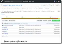 Smooth, easy, lightweight – Node.js and Express style REST API with Java SE