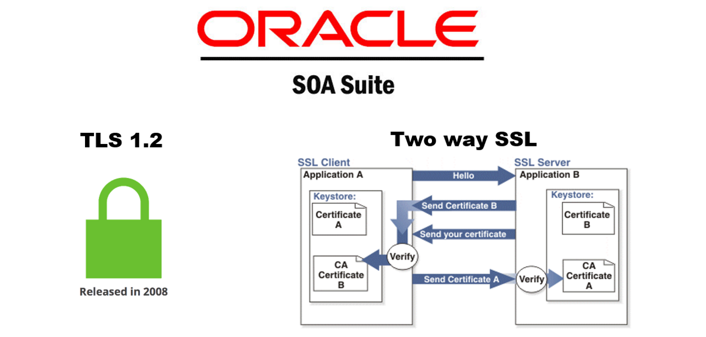 Oracle Soa Suite Two Way Ssl With Tls12 Made Easy Slightly Less