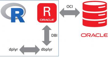 Oracle 12 - AMIS Oracle and Java Blog