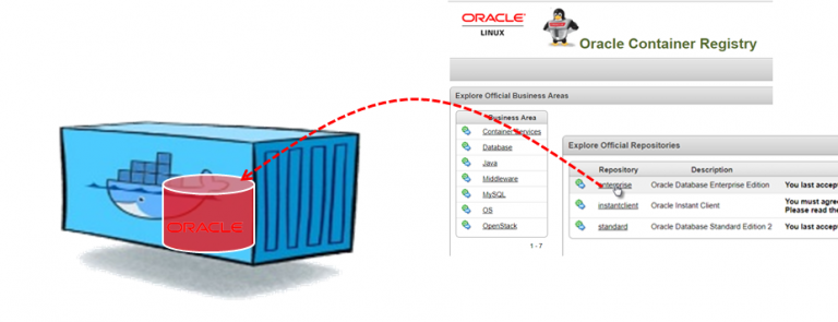 Run Oracle Database in Docker using prebaked image from Oracle Container Registry–a two minute guide