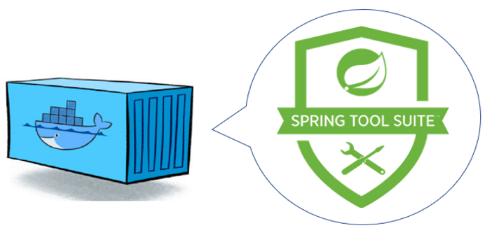 Running Spring Tool Suite and other GUI applications from a Docker container
