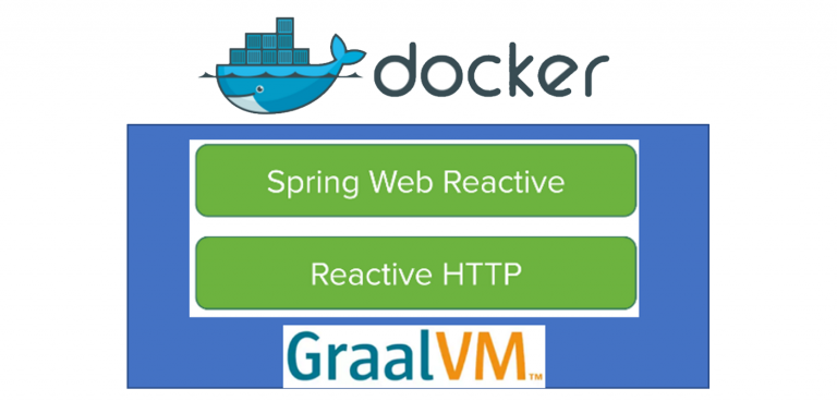 Running Reactive Spring Boot on GraalVM in Docker