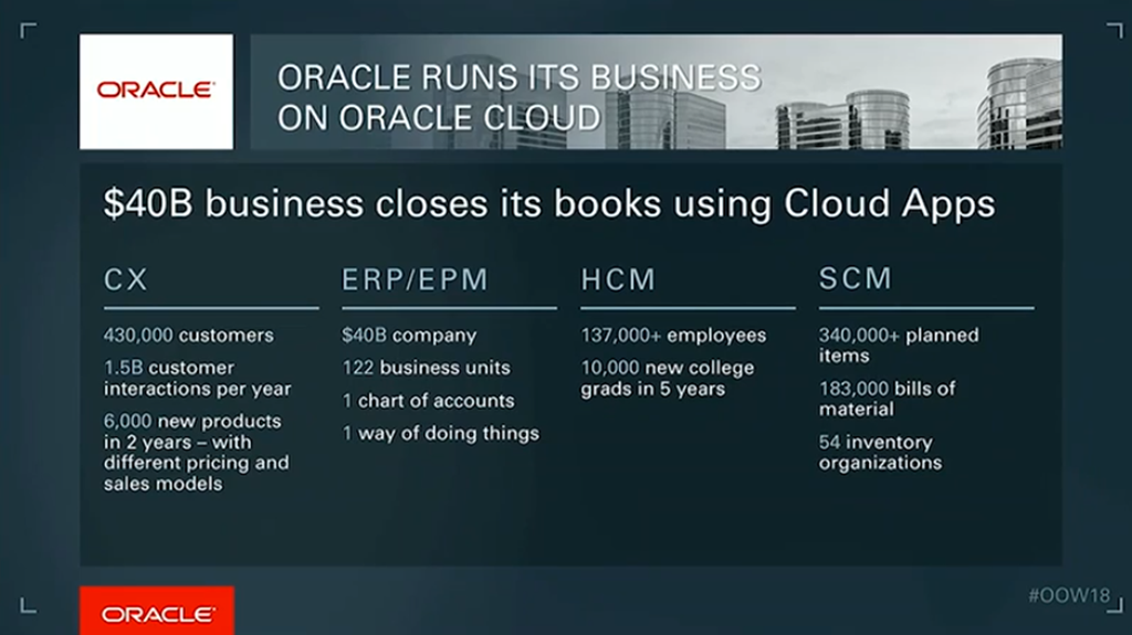Oracle SaaS - Business Applications in the Cloud - as of