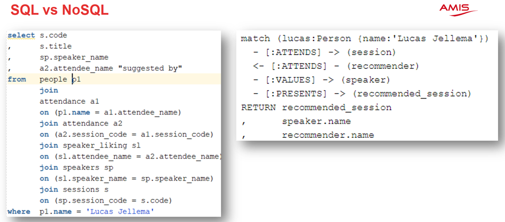 Building a Conference Session Recommendation engine using