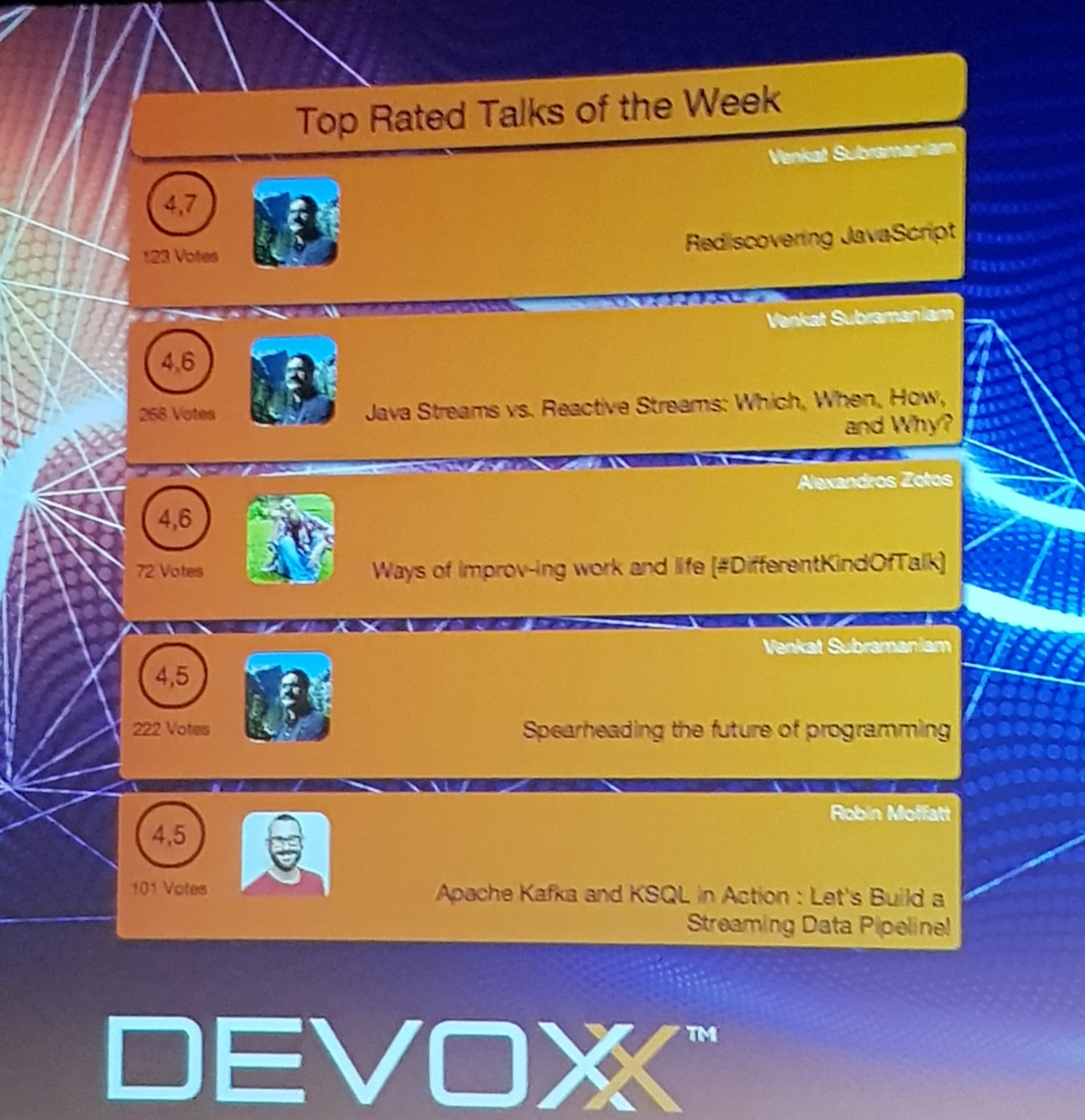 Devoxx Belgium 2018, From Developers For Developers - AMIS