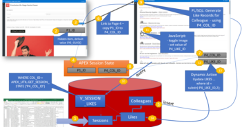 web application - AMIS Oracle and Java Blog