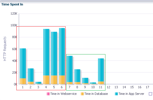 Customer Case: New Server Infrastructure Halves Server Process Time
