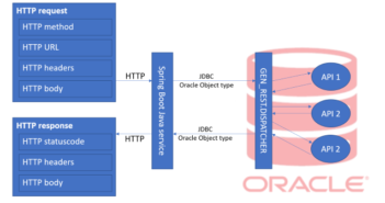 Oracle Fusion Fast Formula Examples