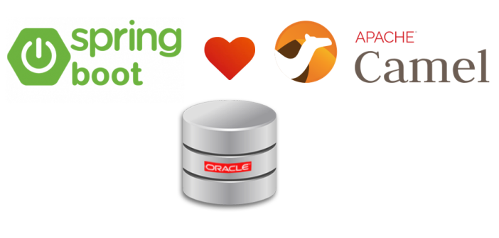 Calling an Oracle DB stored procedure from Spring Boot using Apache Camel
