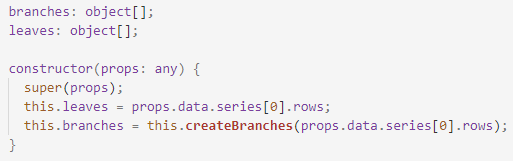 constructor code
