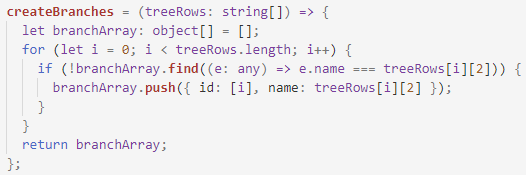 createBranches code