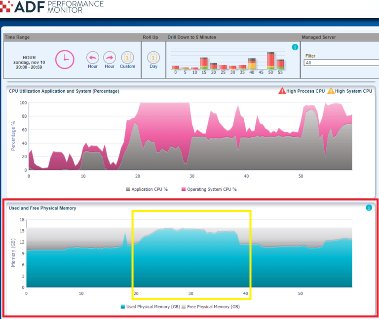ADF Performance Monitor – Major New Version 9.0 (Part 1)
