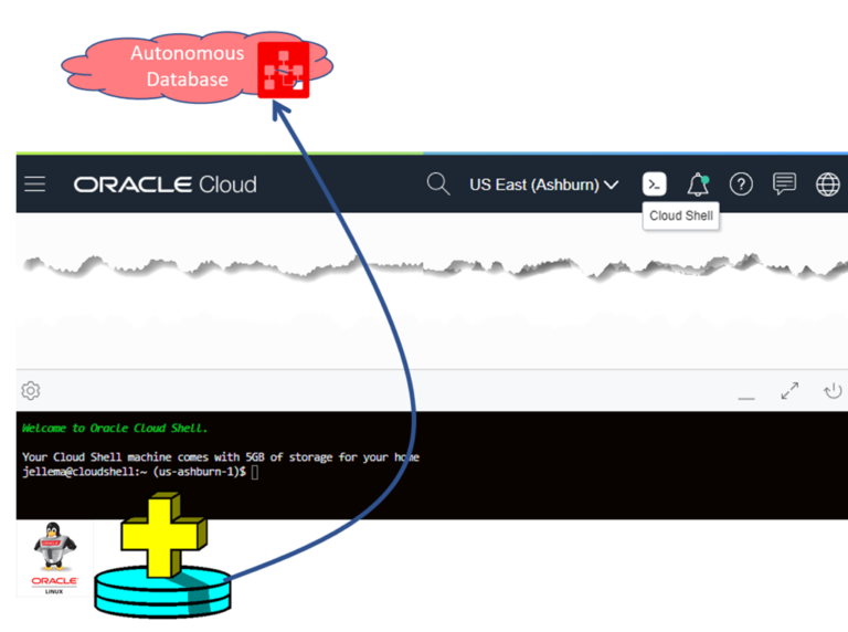 Connecting SQL*Plus in Cloud Shell to an Autonomous Database
