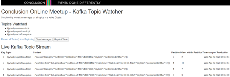 DIY Kafka Topic Watcher tool – Node, Express, Server Sent Events and Apache Kafka