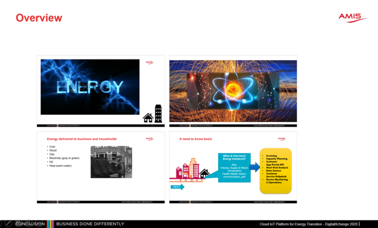 Interesting new features in PowerPoint to make presentations more attractive and effective