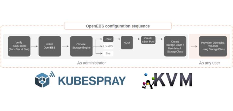 OpenEBS: cStor storage engine on KVM