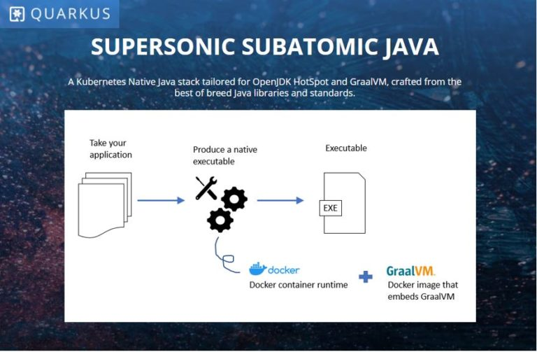 Quarkus – Supersonic Subatomic Java, trying out some Quarkus code guides (part1)