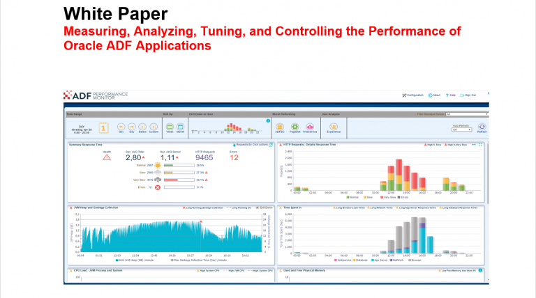 ADF Performance Monitor New Whitepaper Published