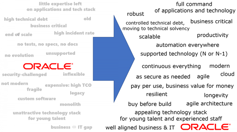 "What if companies say: ""help me move away from Oracle""?"