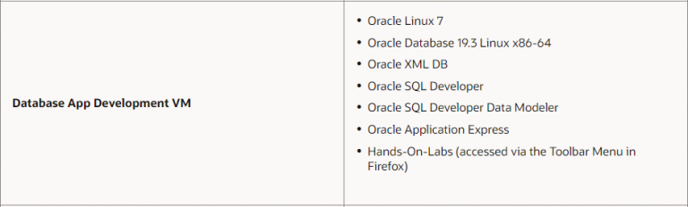 How to build an Oracle Database application (that supports APEX, Java, React or any other front-end) (3)