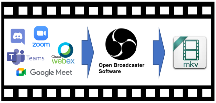 OBS Studio: How to record online presentations (Zoom, Teams, Webex, Meet, …)