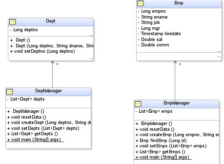 PL/SQL Table-to-Java Bean (and Data to Java Bean Manager
