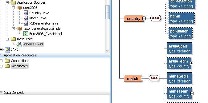 How to quickly generate an xsd xml schema definition based on a how to quickly generate an xsd xml schema definition based on a java class model using jdeveloper 11g publicscrutiny Gallery